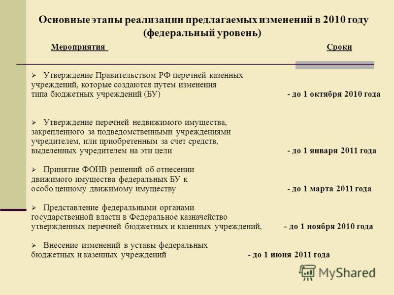 Основные этапы реализации предлагаемых изменений в 2010 году (федеральный уровень) Мероприятия Сроки Утверждение Правительством РФ перечней казенных учреждений, которые создаются путем изменения типа бюджетных учреждений (БУ) - до 1 октября 2010 года