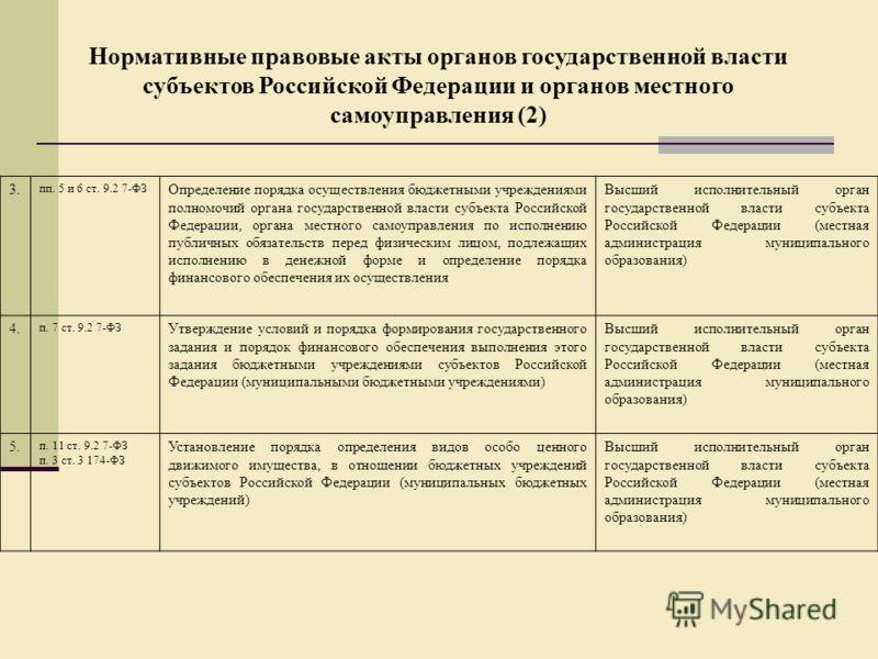 Нормативные правовые акты органов государственной власти субъектов Российской Федерации и органов местного самоуправления (2) 3. пп. 5 и 6 ст. 9.2 7-ФЗ Определение порядка осуществления бюджетными учреждениями полномочий органа государственной власти