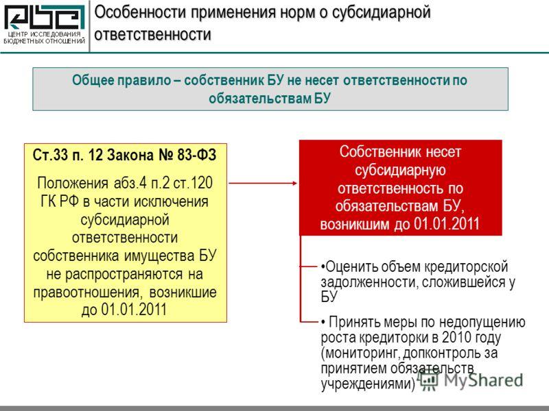 Особенности применения норм о субсидиарной ответственности Ст.33 п. 12 Закона 83-ФЗ Положения абз.4 п.2 ст.120 ГК РФ в части исключения субсидиарной ответственности собственника имущества БУ не распространяются на правоотношения, возникшие до 01.01.2