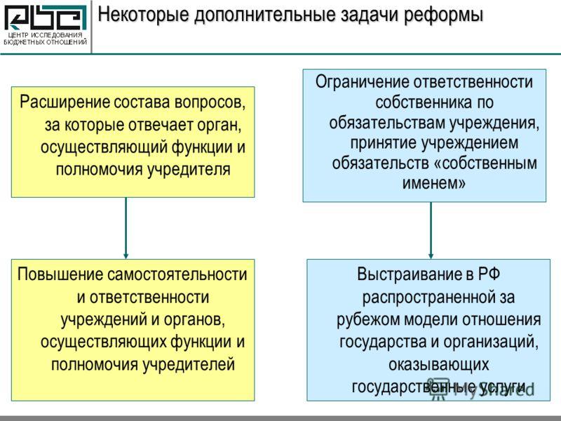 Некоторые дополнительные задачи реформы Повышение самостоятельности и ответственности учреждений и органов, осуществляющих функции и полномочия учредителей Расширение состава вопросов, за которые отвечает орган, осуществляющий функции и полномочия уч