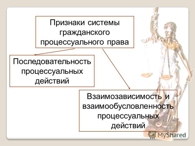 110 Признаки системы гражданского процессуального права Последовательность процессуальных действий Взаимозависимость и взаимообусловленность процессуальных действий