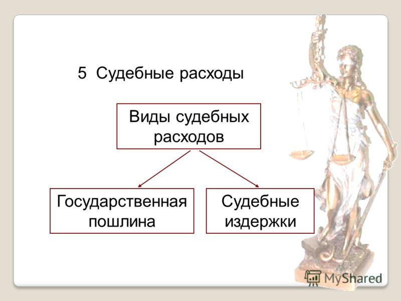 118 5 Судебные расходы Виды судебных расходов Государственная пошлина Судебные издержки