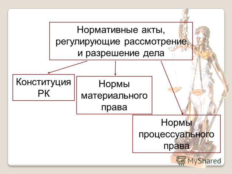 29 Нормативные акты, регулирующие рассмотрение и разрешение дела Конституция РК Нормы материального права Нормы процессуального права