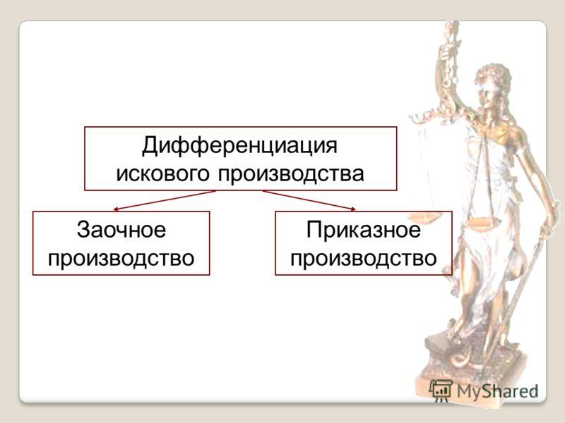 72 Дифференциация искового производства Заочное производство Приказное производство