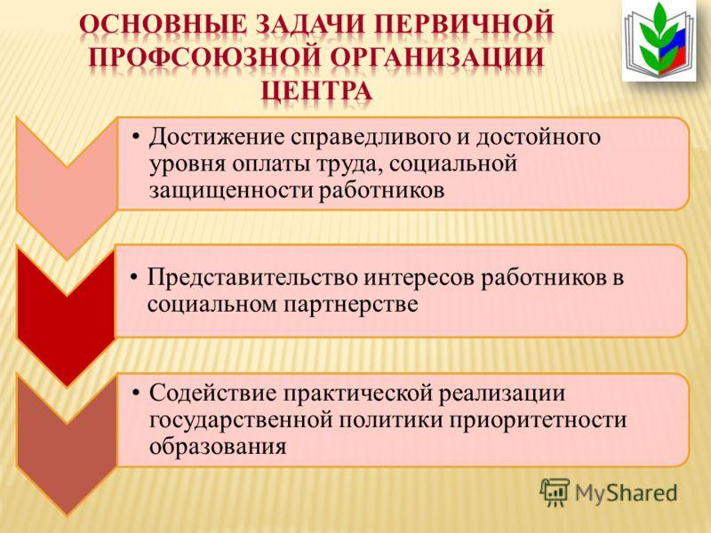 Достижение справедливого и достойного уровня оплаты труда, социальной защищенности работников Представительство интересов работников в социальном партнерстве Содействие практической реализации государственной политики приоритетности образования