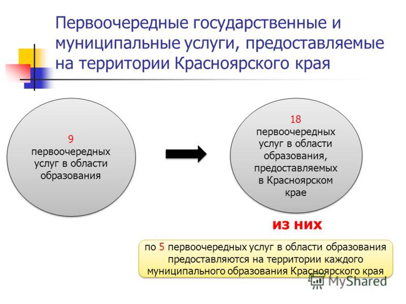 Первоочередные государственные и муниципальные услуги, предоставляемые на территории Красноярского края из них 9 первоочередных услуг в области образования 18 первоочередных услуг в области образования, предоставляемых в Красноярском крае по 5 первоо