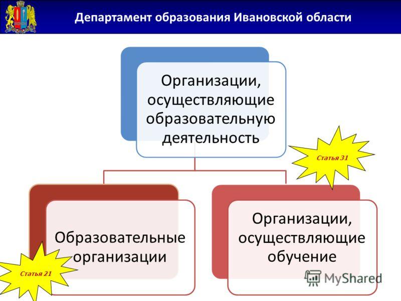 Департамент образования Ивановской области Организации, осуществляющие образовательную деятельность Образовательные организации Организации, осуществляющие обучение Статья 31Статья 21