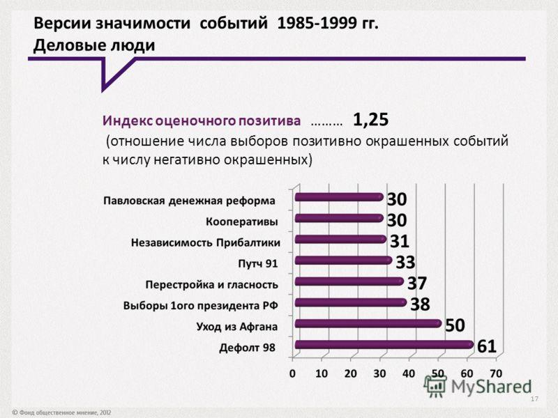 Версии значимости событий 1985-1999 гг. Деловые люди 17 Индекс оценочного позитива ……… 1,25 (отношение числа выборов позитивно окрашенных событий к числу негативно окрашенных)