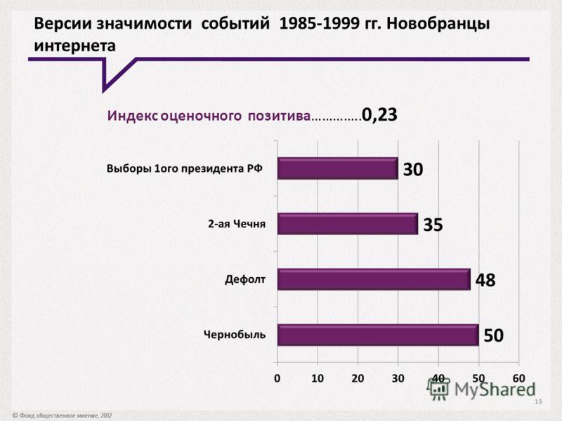 Версии значимости событий 1985-1999 гг. Новобранцы интернета Индекс оценочного позитива………….. 0,23 19