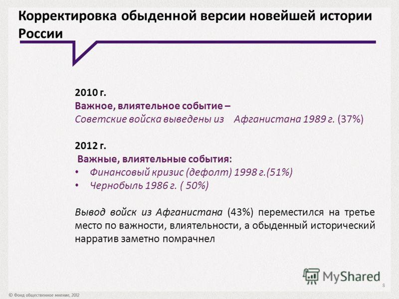 Корректировка обыденной версии новейшей истории России 2010 г. Важное, влиятельное событие – Советские войска выведены из Афганистана 1989 г. (37%) 2012 г. Важные, влиятельные события: Финансовый кризис (дефолт) 1998 г.(51%) Чернобыль 1986 г. ( 50%)