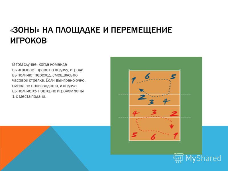 «ЗОНЫ» НА ПЛОЩАДКЕ И ПЕРЕМЕЩЕНИЕ ИГРОКОВ В том случае, когда команда выигрывает право на подачу, игроки выполняют переход, смещаясь по часовой стрелке. Если выиграно очко, смена не производится, и подача выполняется повторно игроком зоны 1 с места по