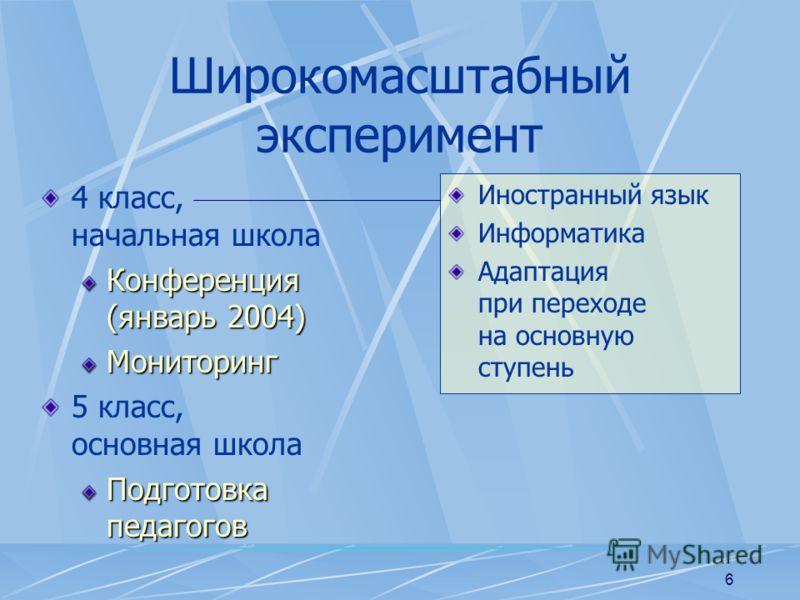 6 Широкомасштабный эксперимент 4 класс, начальная школа Конференция (январь 2004) Мониторинг 5 класс, основная школа Подготовка педагогов Иностранный язык Информатика Адаптация при переходе на основную ступень