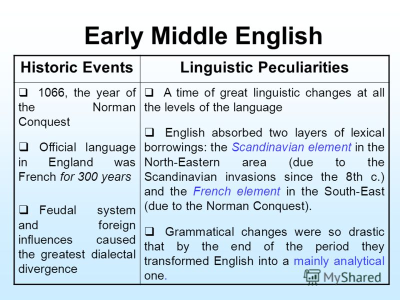 Early Middle English Historic EventsLinguistic Peculiarities 1066, the year of the Norman Conquest Official language in England was French for 300 years Feudal system and foreign influences caused the greatest dialectal divergence A time of great lin