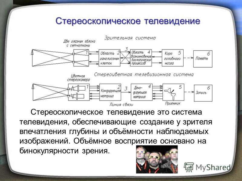 Презентация на тему Телевидение Скачать бесплатно и без  19 Стереоскопическое телевидение Стереоскопическое