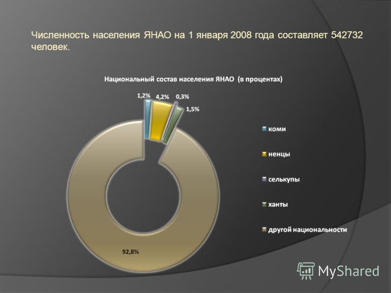 Численность населения ЯНАО на 1 января 2008 года составляет 542732 человек.