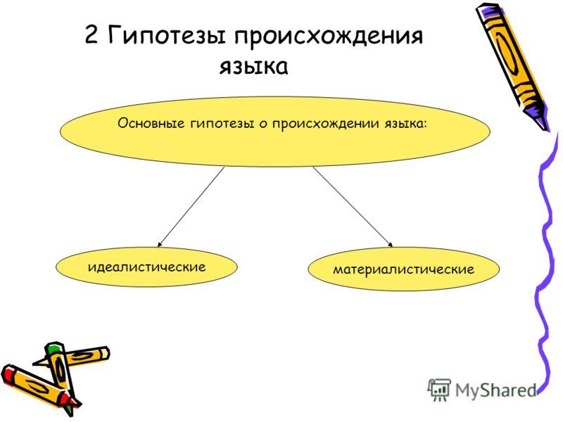 2 Гипотезы происхождения языка Основные гипотезы о происхождении языка: идеалистические материалистические
