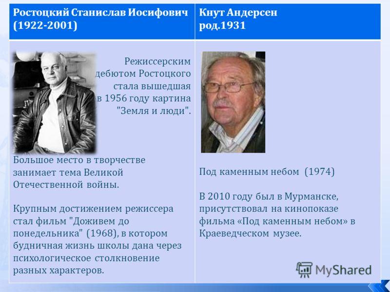 Ростоцкий Станислав Иосифович (1922-2001) Кнут Андерсен род.1931 Режиссерским дебютом Ростоцкого стала вышедшая в 1956 году картина