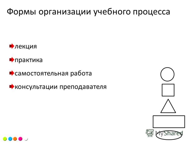 Цель курса Формы организации учебного процесса лекция практика самостоятельная работа консультации преподавателя