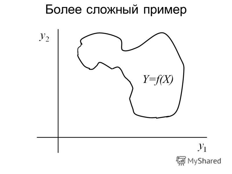 Y=f(X) Более сложный пример