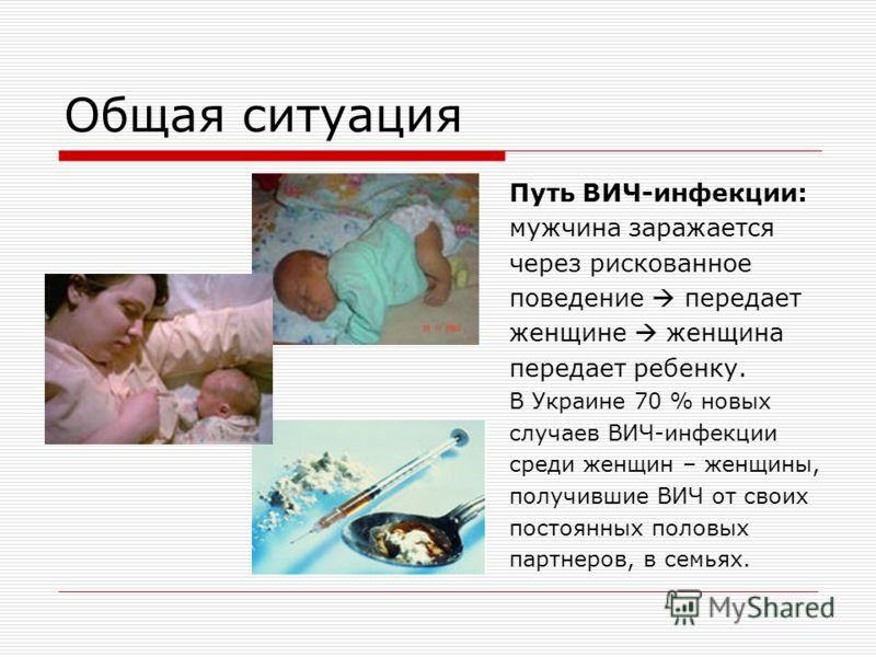 Общая ситуация Путь ВИЧ-инфекции: мужчина заражается через рискованное поведение передает женщине женщина передает ребенку. В Украине 70 % новых случаев ВИЧ-инфекции среди женщин – женщины, получившие ВИЧ от своих постоянных половых партнеров, в семь
