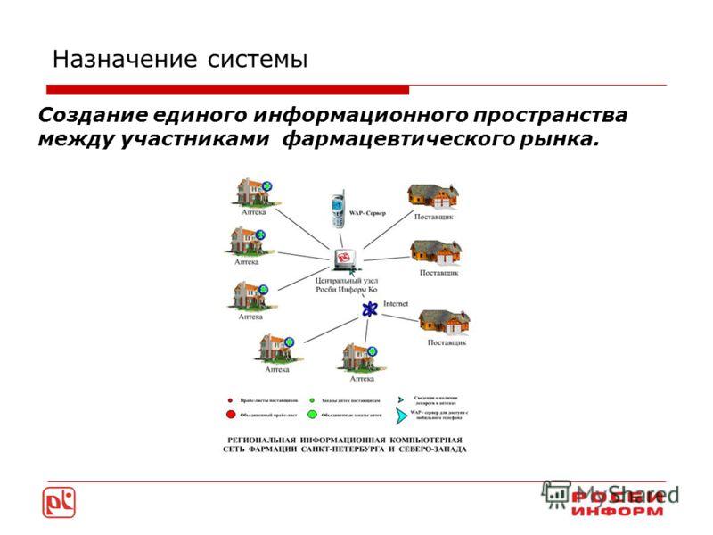 Назначение системы Создание единого информационного пространства между участниками фармацевтического рынка.