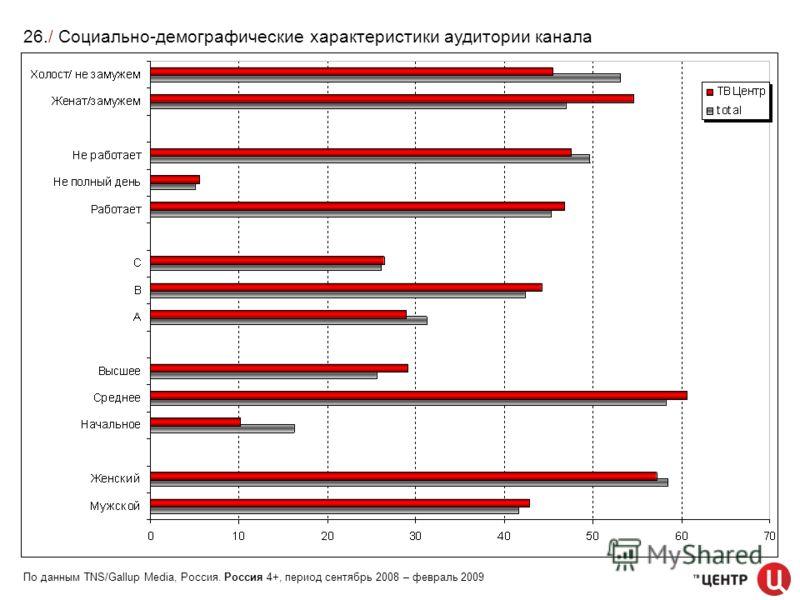 По данным TNS/Gallup Media, Россия. Россия 4+, период сентябрь 2008 – февраль 2009 26./ Социально-демографические характеристики аудитории канала
