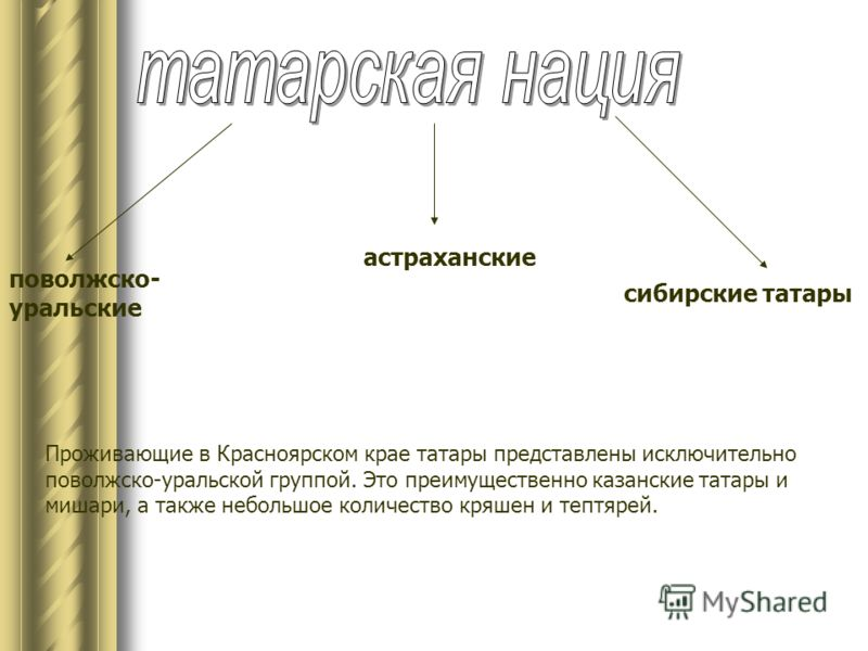 знакомства татары красноярского края