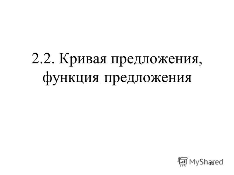 10 2.2. Кривая предложения, функция предложения