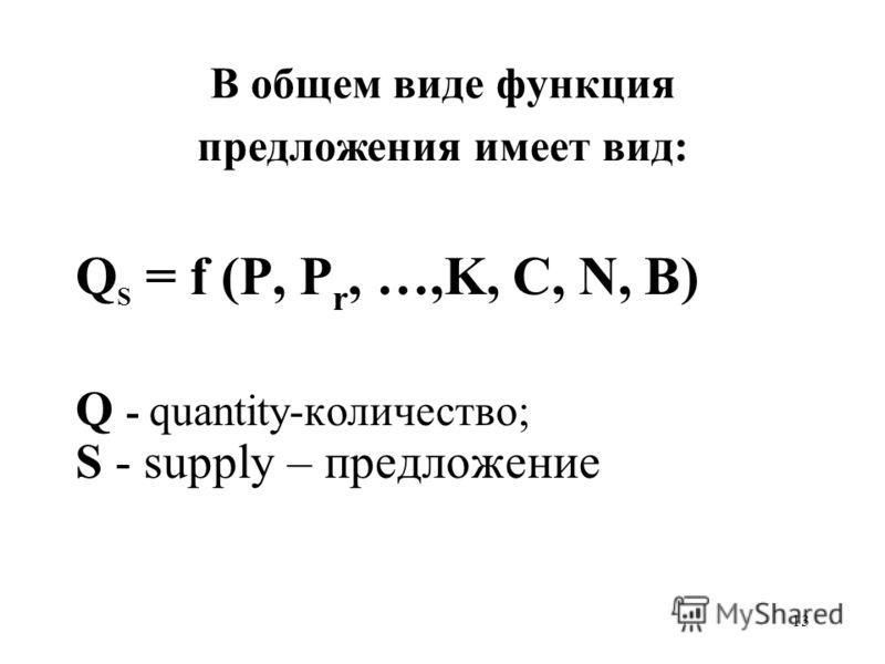 13 В общем виде функция предложения имеет вид: Q S = f (P, P r, …,K, С, N, B) Q - quantity-количество; S - supply – предложение
