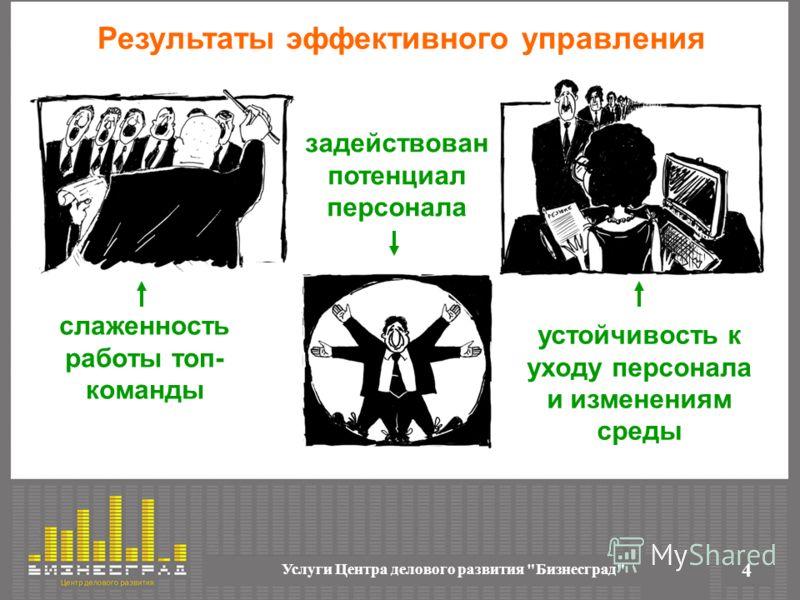 Услуги Центра делового развития Бизнесград 4 слаженность работы топ- команды устойчивость к уходу персонала и изменениям среды задействован потенциал персонала Результаты эффективного управления