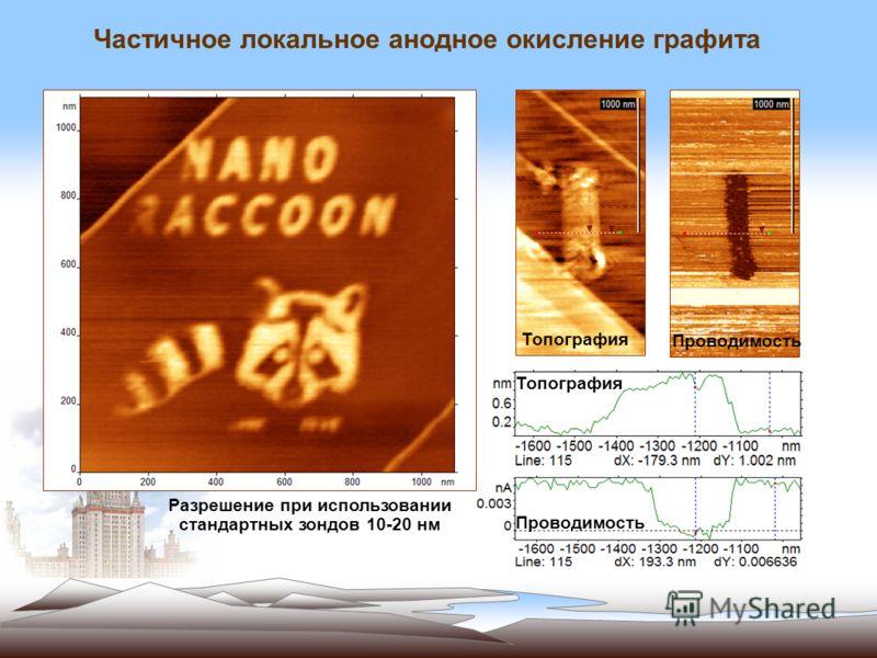 Частичное локальное анодное окисление графита Топография Проводимость Топография Проводимость Разрешение при использовании стандартных зондов 10-20 нм