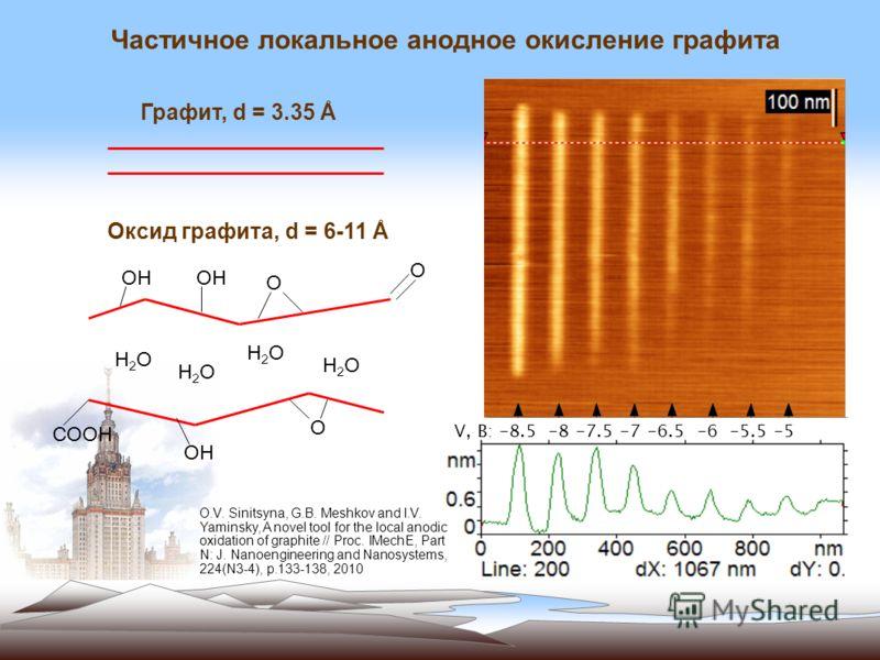 Частичное локальное анодное окисление графита V, В: -8.5 -8 -7.5 -7 -6.5 -6 -5.5 -5 О Н2ОН2О Н2ОН2О Н2ОН2О Н2ОН2О ОН О О СООН Графит, d = 3.35 Å Оксид графита, d = 6-11 Å O.V. Sinitsyna, G.B. Meshkov and I.V. Yaminsky, A novel tool for the local anod
