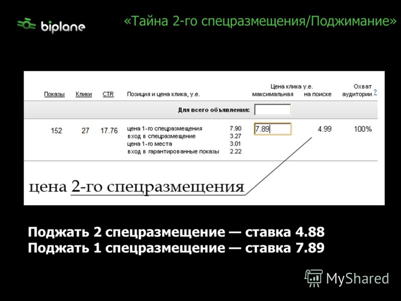 «Тайна 2-го спецразмещения/Поджимание» Поджать 2 спецразмещение ставка 4.88 Поджать 1 спецразмещение ставка 7.89