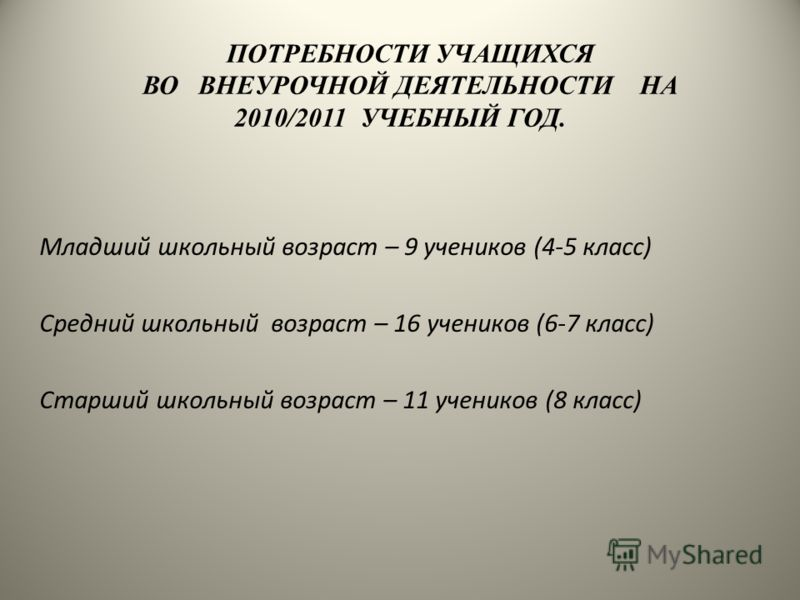 ПОТРЕБНОСТИ УЧАЩИХСЯ ВО ВНЕУРОЧНОЙ ДЕЯТЕЛЬНОСТИ НА 2010/2011 УЧЕБНЫЙ ГОД. Младший школьный возраст – 9 учеников (4-5 класс) Средний школьный возраст – 16 учеников (6-7 класс) Старший школьный возраст – 11 учеников (8 класс)