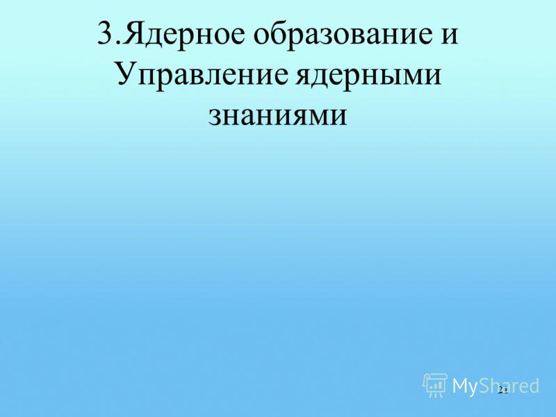 3.Ядерное образование и Управление ядерными знаниями 21