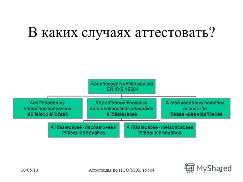 10/05/13Аттестация по ИСО/МЭК 155042 В каких случаях аттестовать?