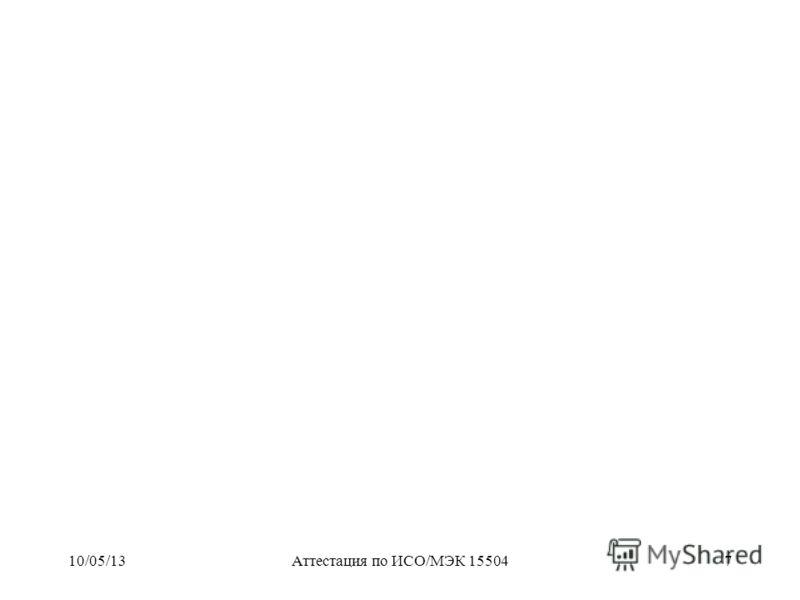 10/05/13Аттестация по ИСО/МЭК 155047