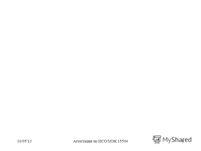 10/05/13Аттестация по ИСО/МЭК 155048