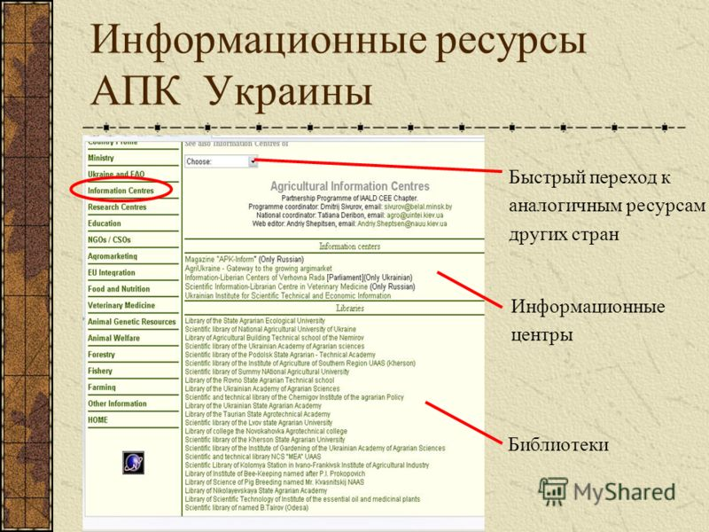 Информационные ресурсы АПК Украины Информационные центры Библиотеки Быстрый переход к аналогичным ресурсам других стран