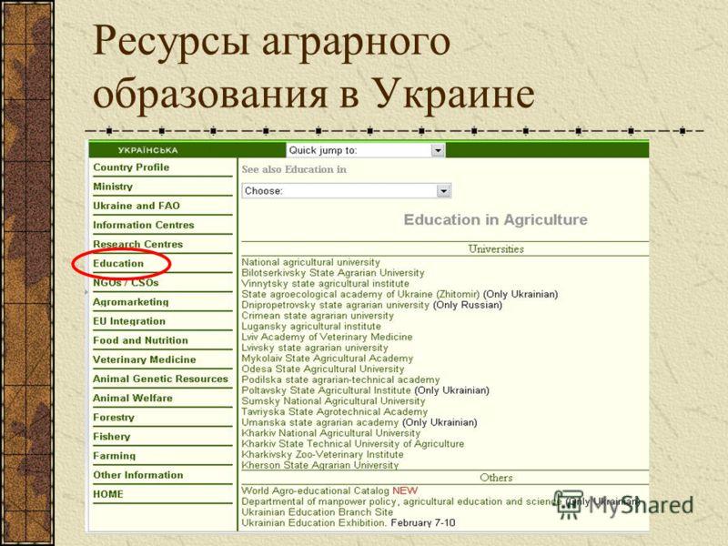Ресурсы аграрного образования в Украине
