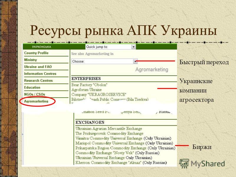 Ресурсы рынка АПК Украины Быстрый переход Украинские компании агросектора Биржи