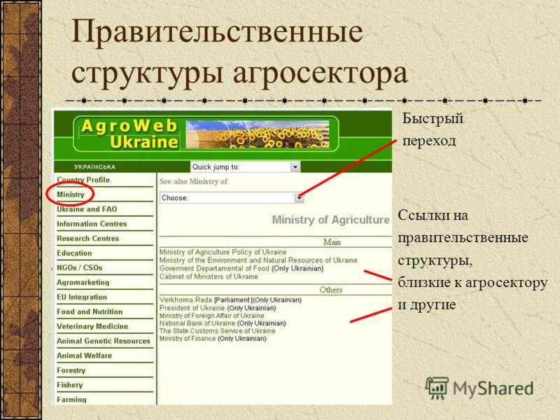Правительственные структуры агросектора Ссылки на правительственные структуры, близкие к агросектору и другие Быстрый переход