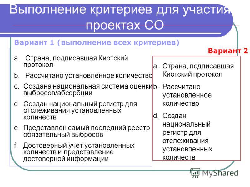 Выполнение критериев для участия в проектах СО a. Страна, подписавшая Киотский протокол b. Рассчитано установленное количество c.Создана национальная система оценки выбросов/абсорбции d.Создан национальный регистр для отслеживания установленных колич