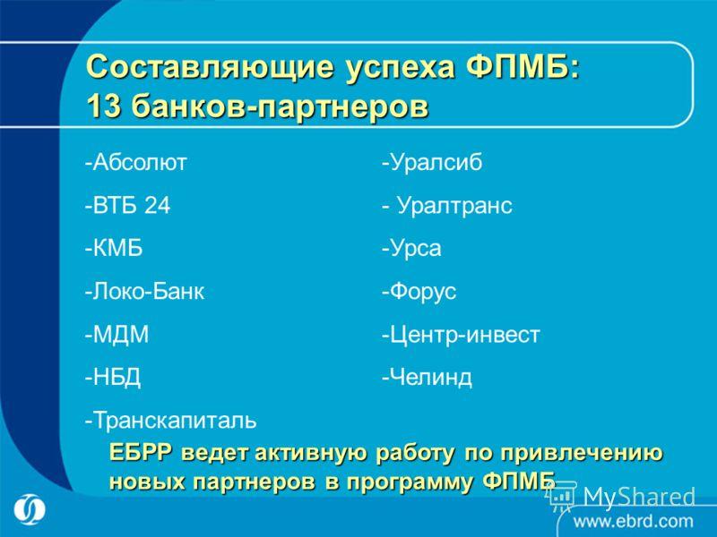 Составляющие успеха ФПМБ: 13 банков-партнеров ЕБРР ведет активную работу по привлечению новых партнеров в программу ФПМБ -Абсолют -ВТБ 24 -КМБ -Локо-Банк -МДМ -НБД -Транскапиталь -Уралсиб - Уралтранс -Урса -Форус -Центр-инвест -Челинд