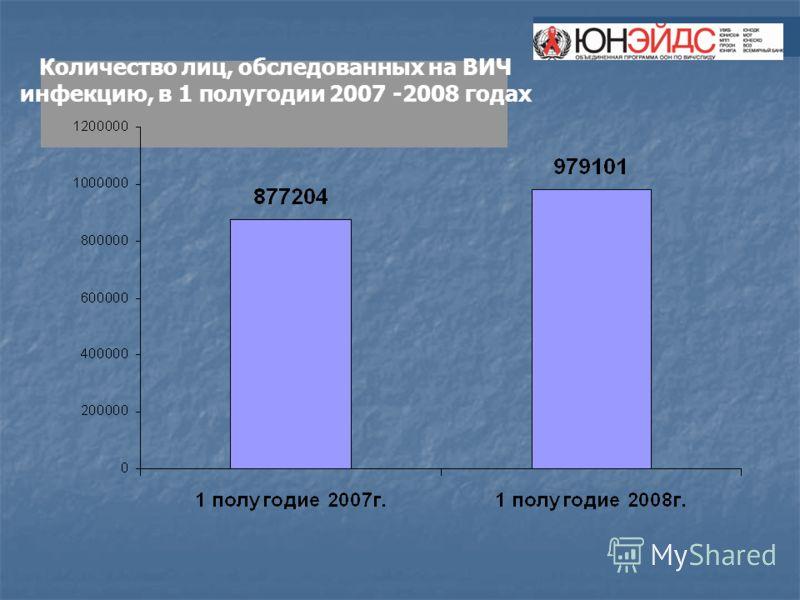 Количество лиц, обследованных на ВИЧ инфекцию, в 1 полугодии 2007 -2008 годах