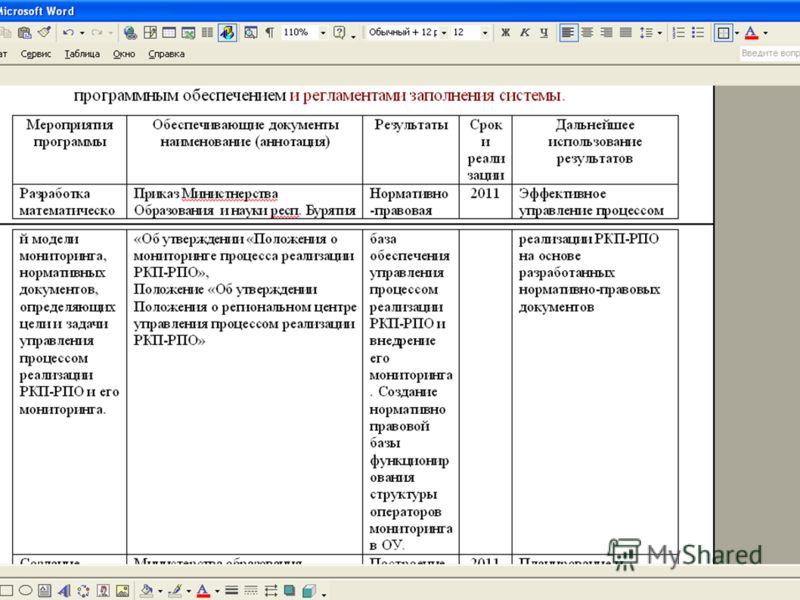 Редакторы XML Текстовые редакторы Текстовые радакторы с подсветкой синтаксиса Notepad++ Графические редакторы Freeware XML Schema Editor Визуальные редакторы Syntex Serna
