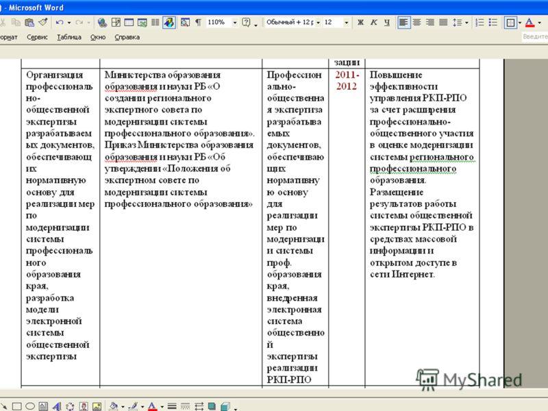 Ввод структуры данных инструментарием системы Описание будущей таблицы данных Задание ячеек с данными Анализ и проверка работы структуры