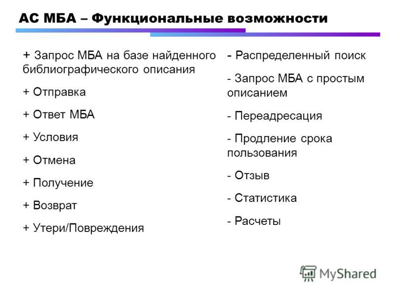 АС МБА – Функциональные возможности + Запрос МБА на базе найденного библиографического описания + Отправка + Ответ МБА + Условия + Отмена + Получение + Возврат + Утери/Повреждения - Распределенный поиск - Запрос МБА с простым описанием - Переадресаци