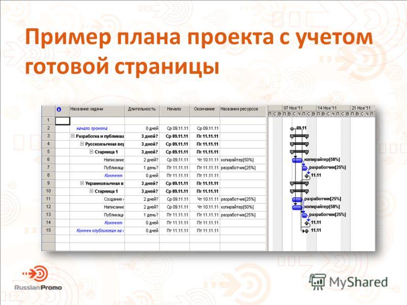 Пример плана проекта с учетом готовой страницы