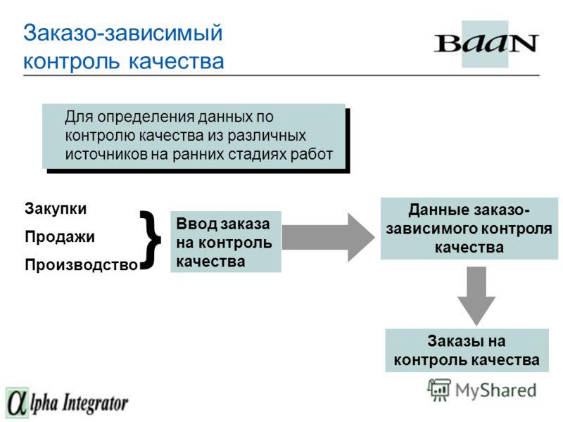 Заказо-зависимый контроль качества Для определения данных по контролю качества из различных источников на ранних стадиях работ Закупки Продажи Производство Ввод заказа на контроль качества } Данные заказо- зависимого контроля качества Заказы на контр
